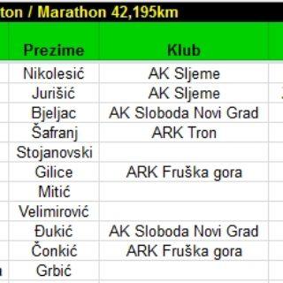4.Nocni-maraton-29-30.6.2013-rezultati-female-zene