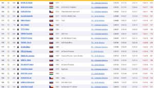 11.Bratislava-maraton-3.4.2016-rezultati-moji