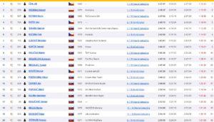 11.Bratislava-maraton-3.4.2016-rezultati-top20